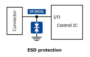 The illustration of application circuit example of a TVS diode suitable for ESD protection of a low voltage signal line: DF2B5SL.