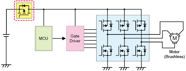The illustration of application circuit example of -40 V P-channel power MOSFETs for automotive use, with -4.5 V drive voltage enabling operation even during a battery voltage drop: XPH3R114MC, XPH4R714MC, XPN9R614MC.