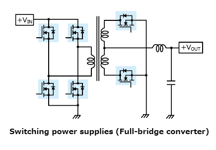 The illustration of application circuit examples of expansion of the lineup of 80 V N-channel power MOSFETs with the adoption of a new process that helps to improve the efficiency of power supplies : TK2R4E08QM, TK3R3E08QM, TK5R3E08QM, TK7R0E08QM, TK2R4A08QM, TK3R2A08QM, TK5R1A08QM, TK6R8A08QM, TK5R1P08QM, TK6R9P08QM.